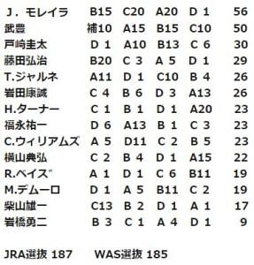 20150830wasj4_result