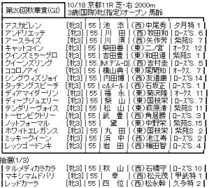 20151013shukasho_soutei