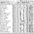20151029tennosho_autumn_waku