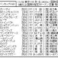20151126japancup_waku