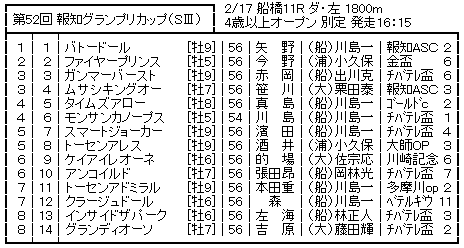 20160215hochigrandprixcup_waku
