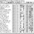 20160414satsukisho_waku