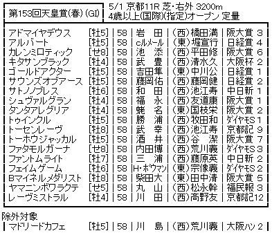 20160425tennosho_spring_soutei