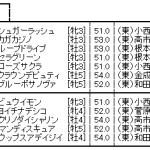 20160506fujitananako_shutuba