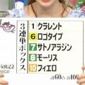 20160605kojimaharuna_yasudakinen