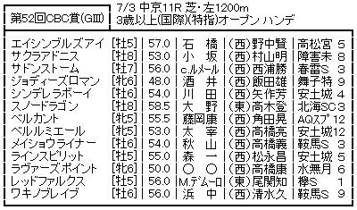 20160627cbc_soutei