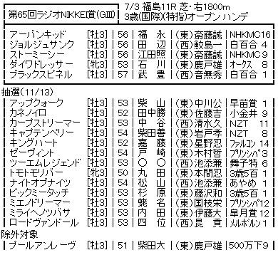 20160627fukushima_radionikkeisho_soutei