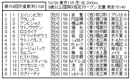 20161027tennoshoautumn_waku