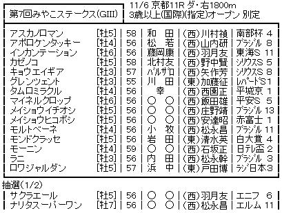20161031miyako_soutei