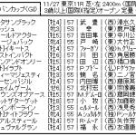20161124japancup_waku