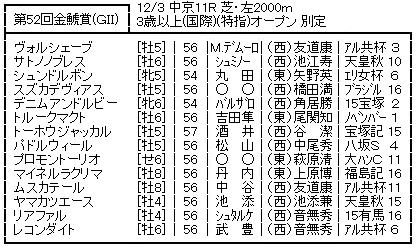 20161128kinkosho_soutei