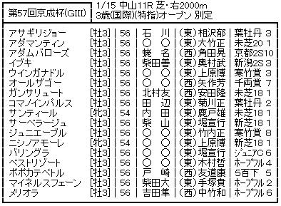 20170109keiseihai_soutei