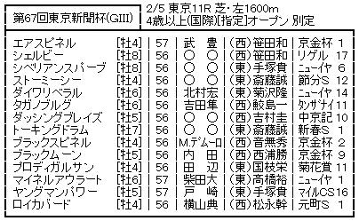 20170130tokyoshinbunhai_soutei