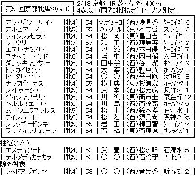 20170213kyotohinba_soutei