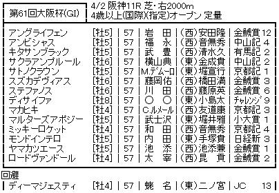 20170327osakahai_soutei