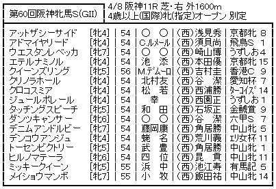 20170403hanshinhinbas_soutei