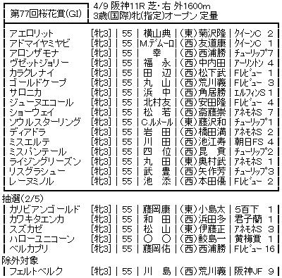 20170403okasho_soutei