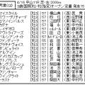 20170413satsukisho_waku