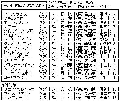 20170417fukushimahinba_soutei