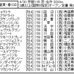 20170427tennoshospring_waku